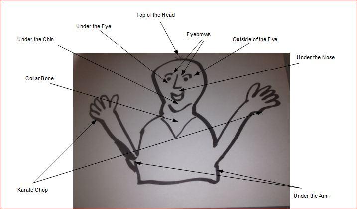EFT Diagram
